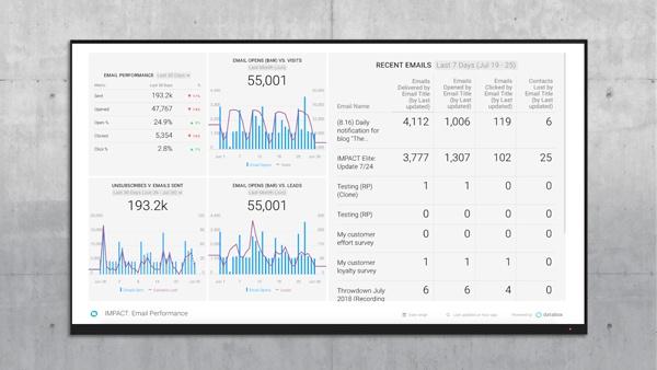 marketing-kpi-dashboard-2