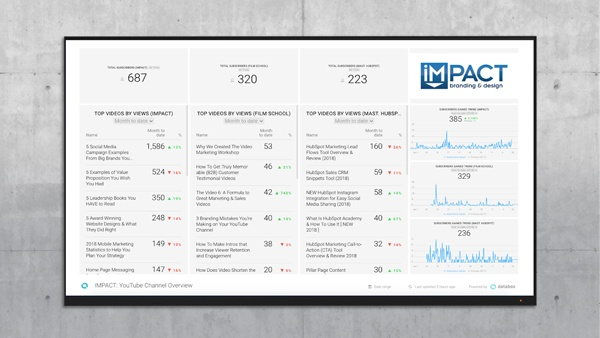 marketing-kpi-dashboard-4