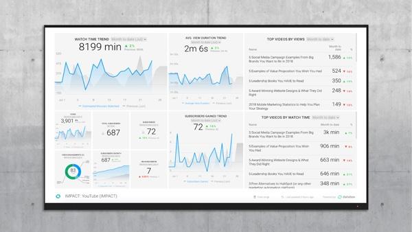 marketing-kpi-dashboard-5