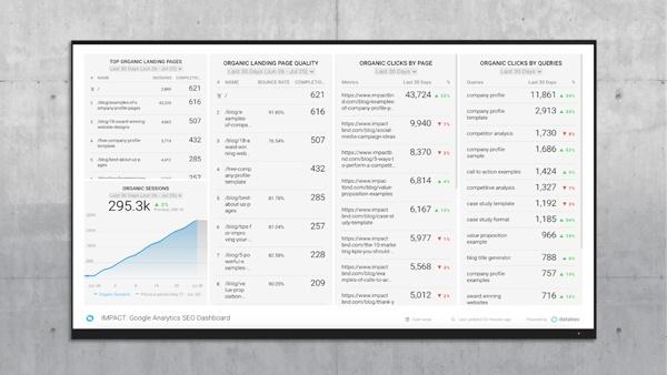 marketing-kpi-dashboard-6