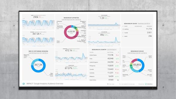 marketing-kpi-dashboard-7