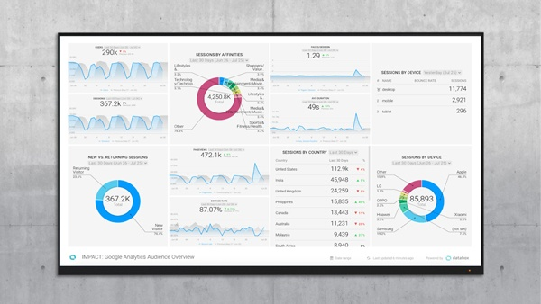 marketing-kpi-dashboard-7