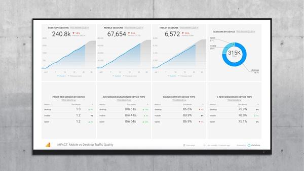 marketing-kpi-dashboard-8