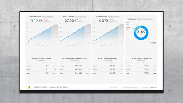 marketing-kpi-dashboard-8