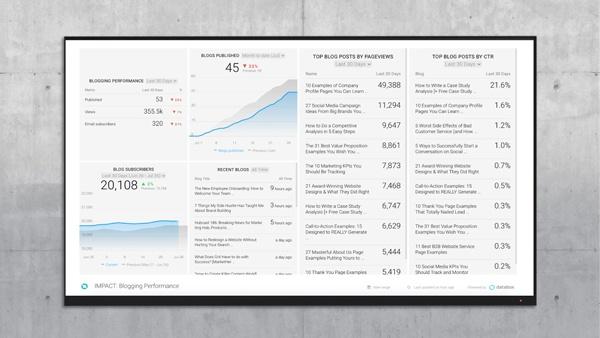 marketing-kpi-dashboard-9