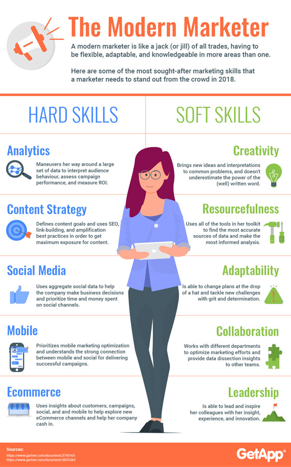 marketing-skills-2018