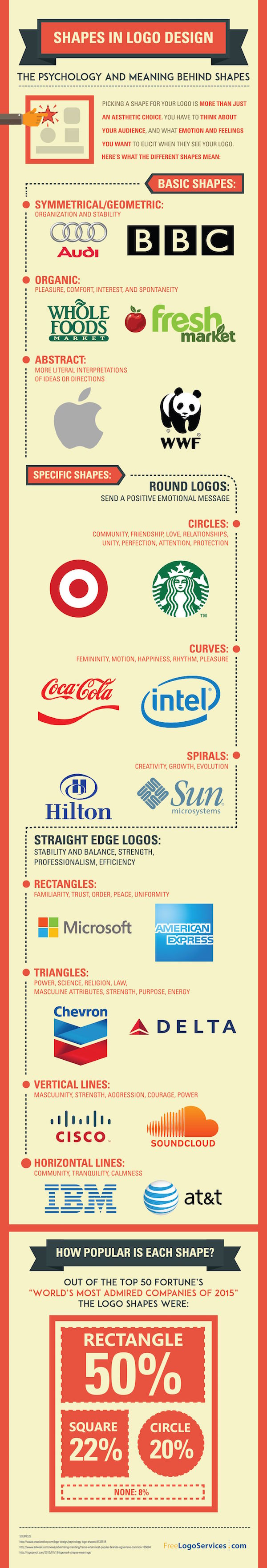 meaning-of-shapes-logos-compressor.jpg