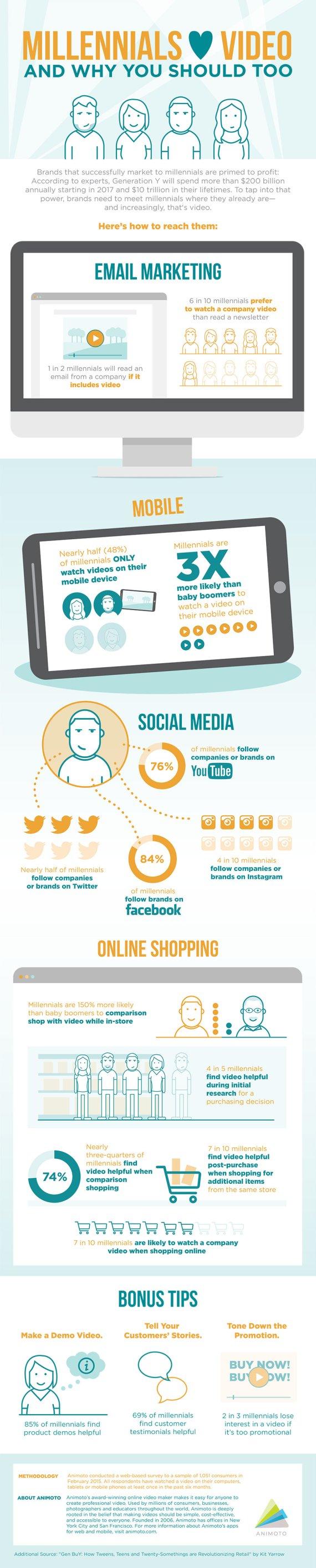 millennial_infographic.jpg