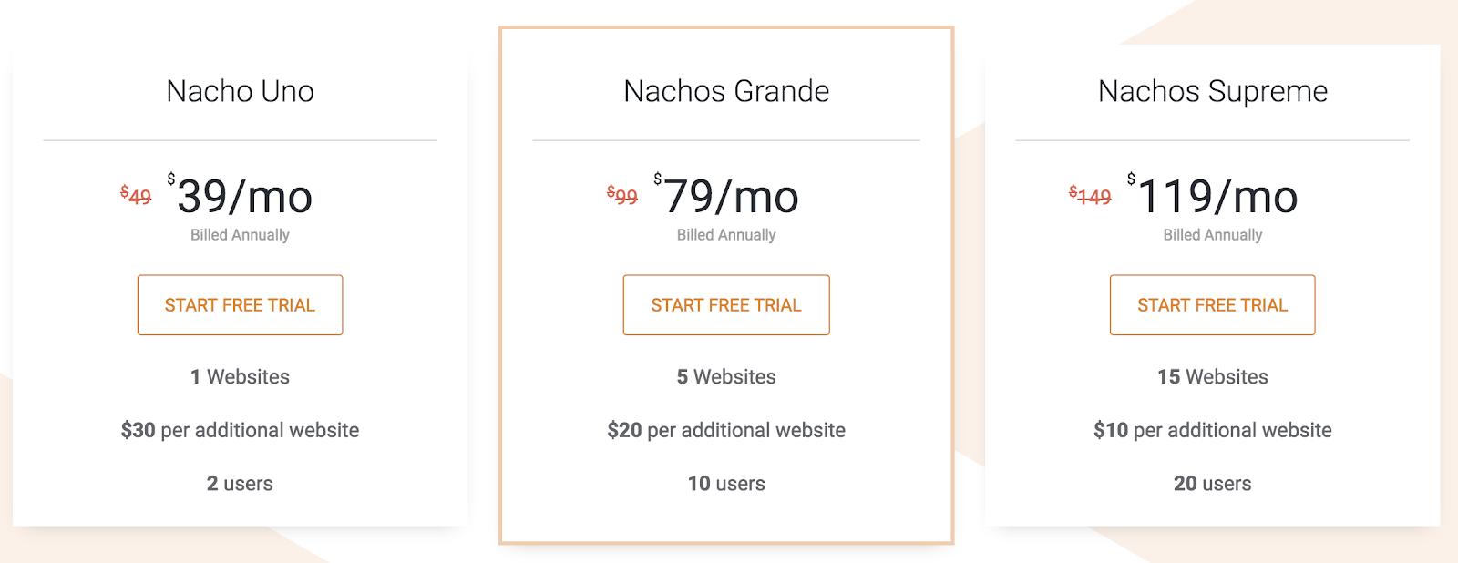 nacho-analytics-pricing