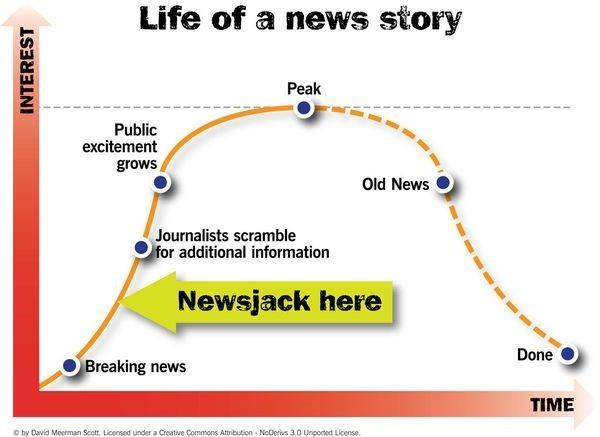 newsjacking-1.jpg