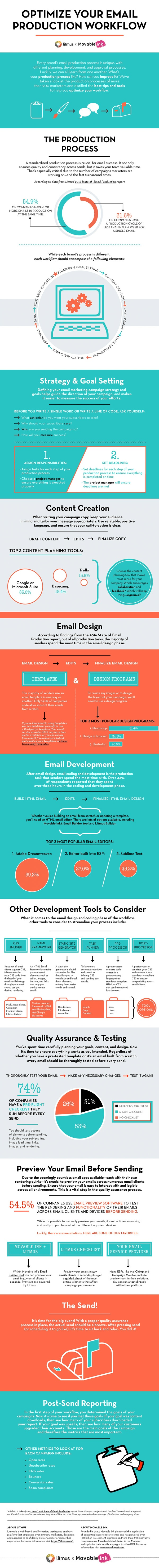 optmize-your-email-production-workflow-001.jpg