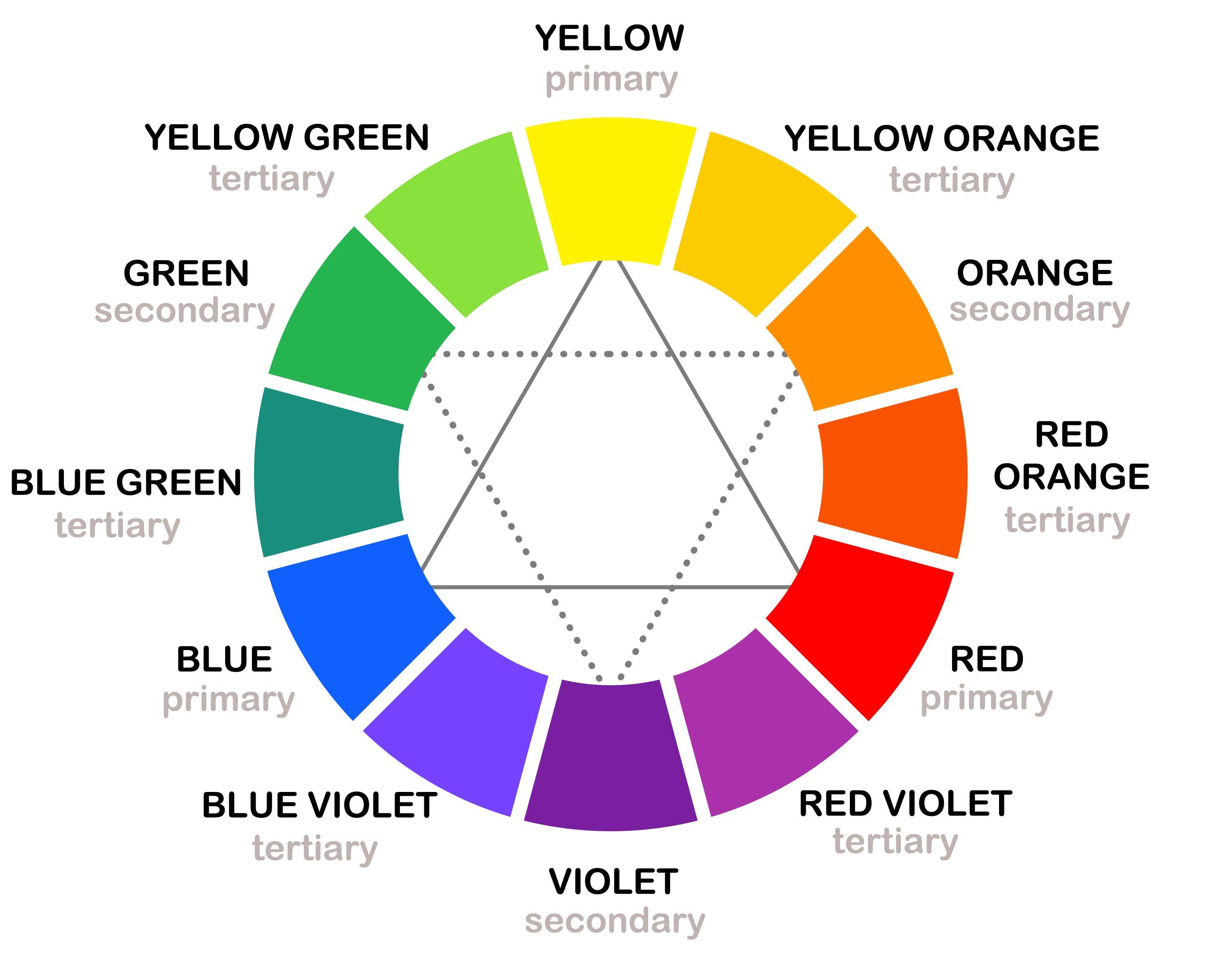 orange-color-wheel-branding-design
