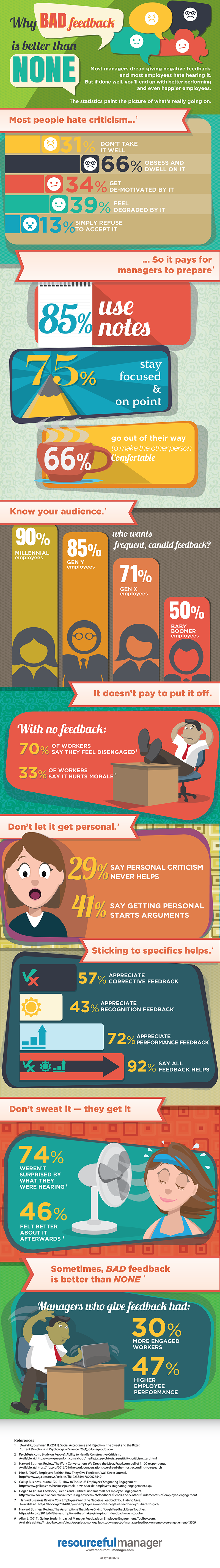 resourceful-manager-negative-feedback-infographic_2.png
