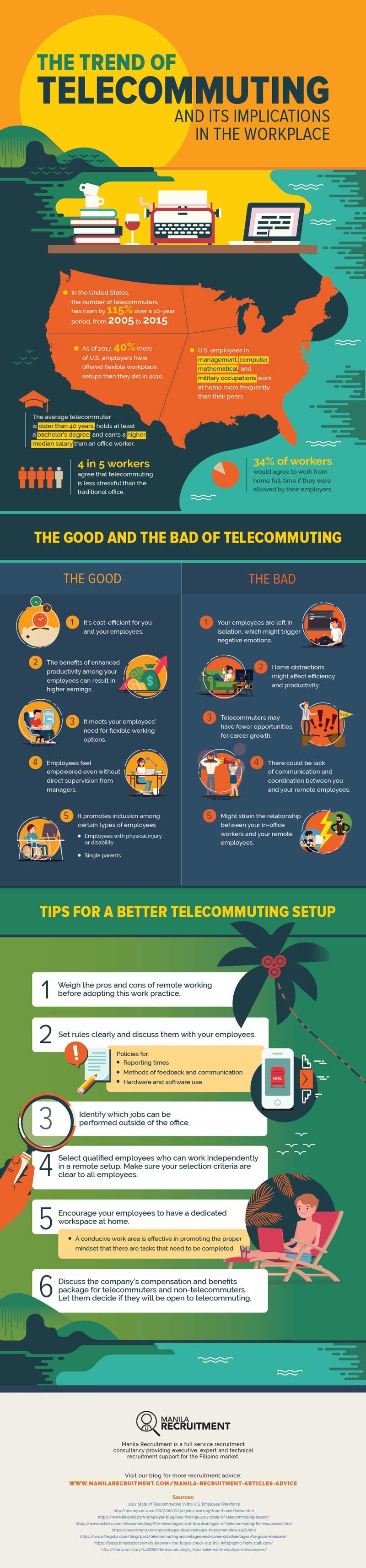 rise-of-telecommuting