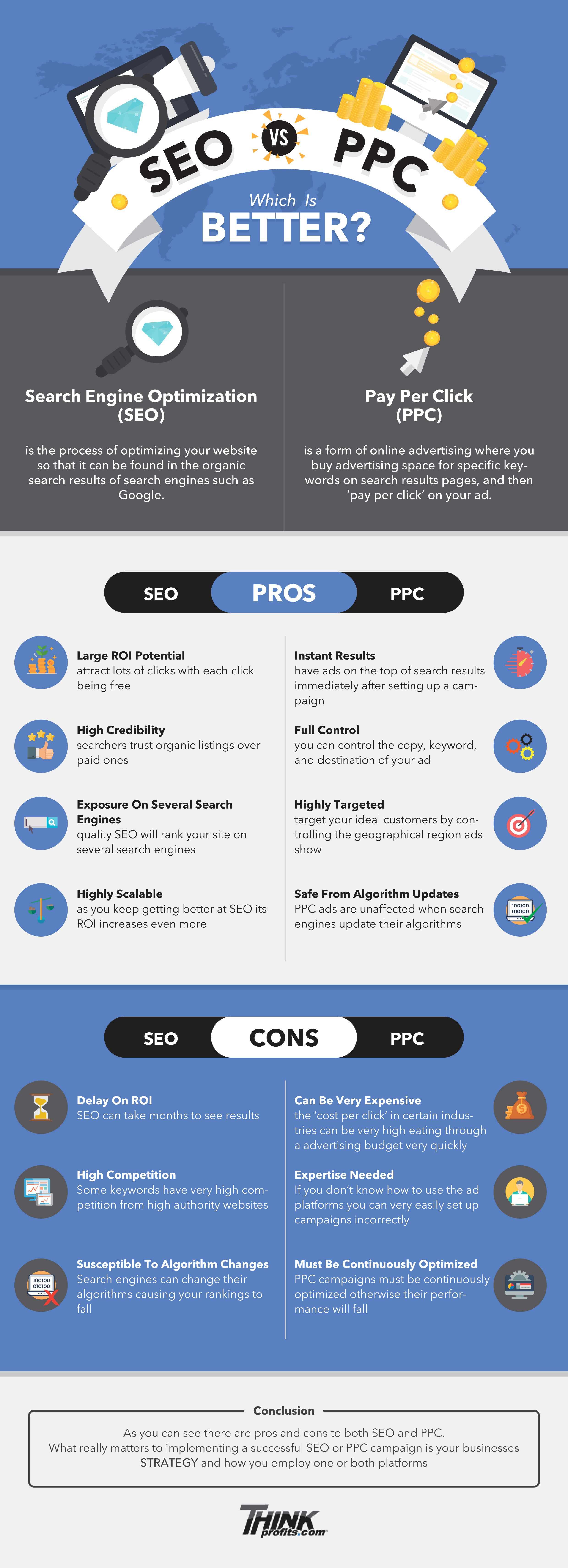 should-my-business-invest-in-seo-or-ppc-infographic