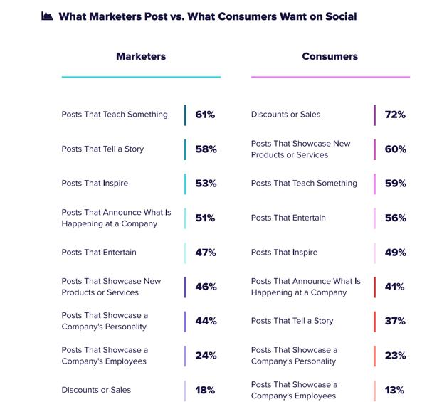 social-media-changing-trust