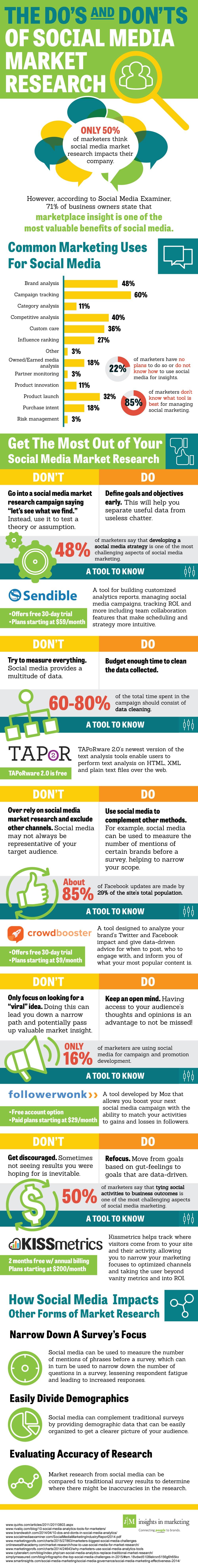 social-media-market-research.jpg