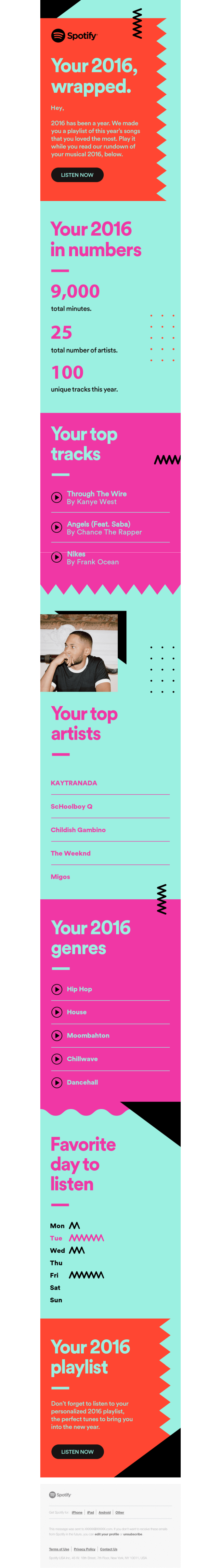 spotify 2016 email.png
