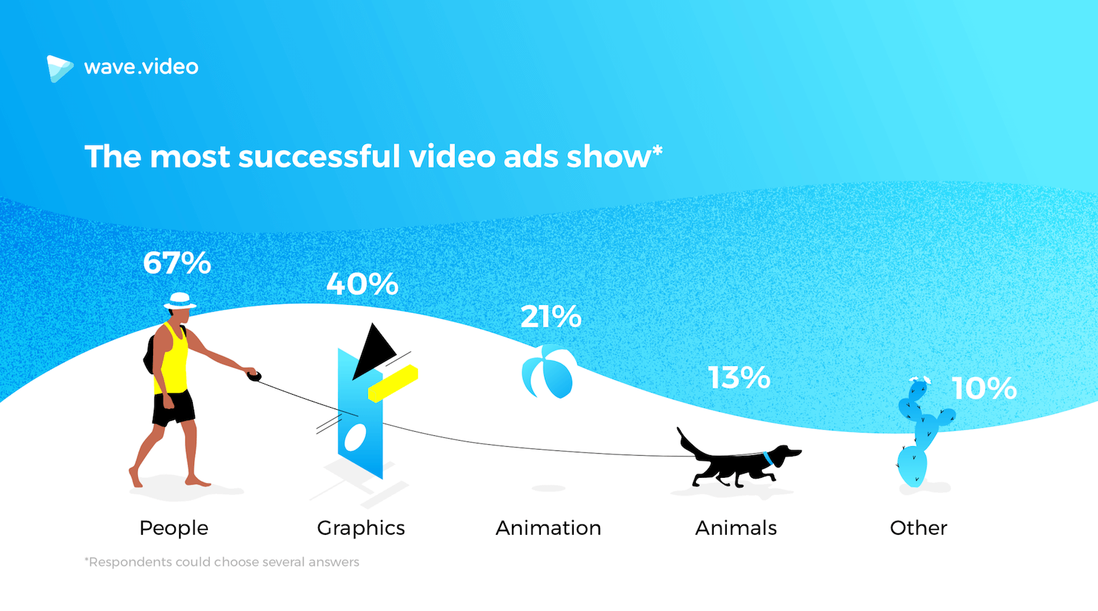 successful-video-ad-3-show