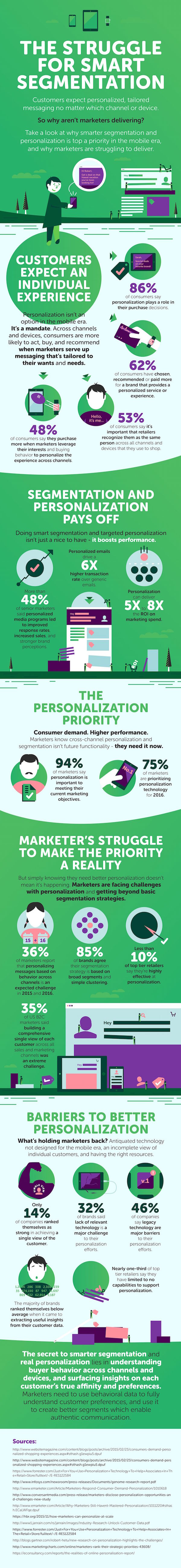 the-problems-with-personalization-in-marketing-doc.jpg