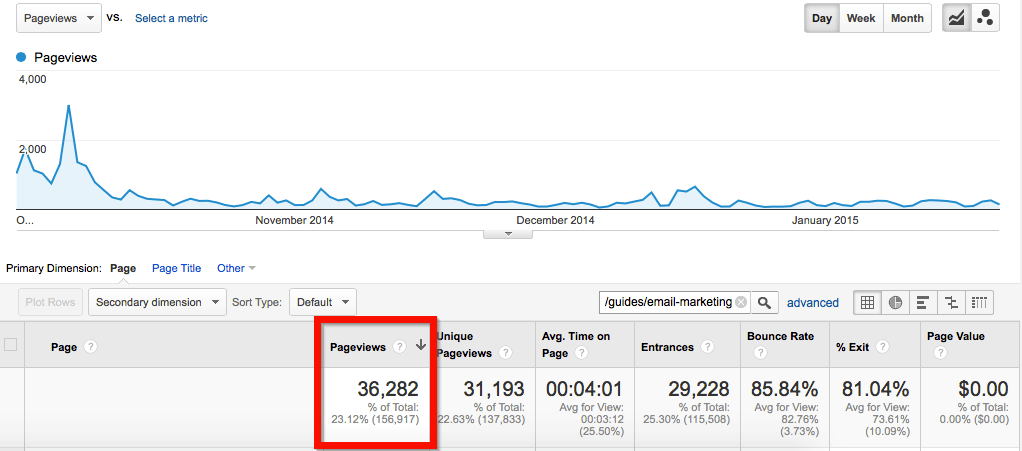 total-pageviews2.png