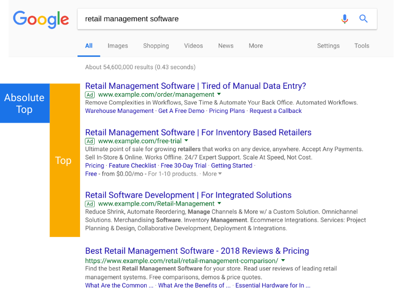 Google Sunsets Average Position Metric in Continuous Effort to Improve Ads Insight