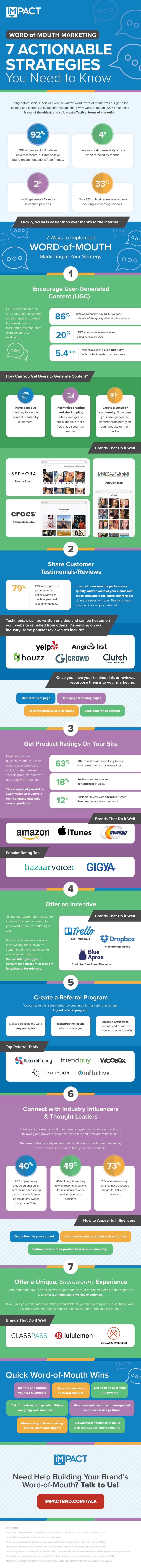 word-of-mouth-marketing-infographic---compressed.jpg