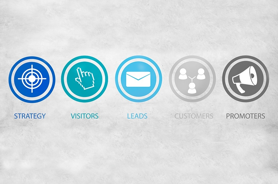 How to Increase Your Visitor-to-Lead Conversion Rate