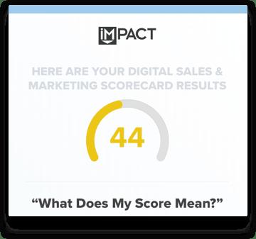 Score-Your-Company-min