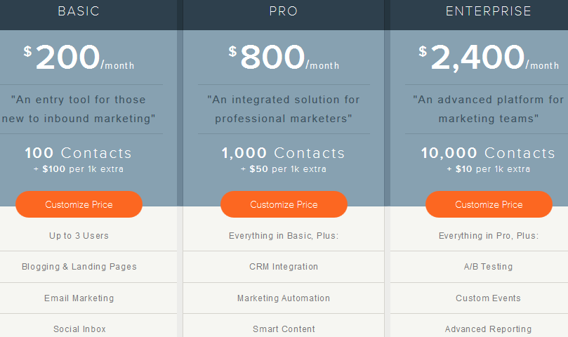 Infusionsoft vs  HubSpot: Which is the Best Marketing