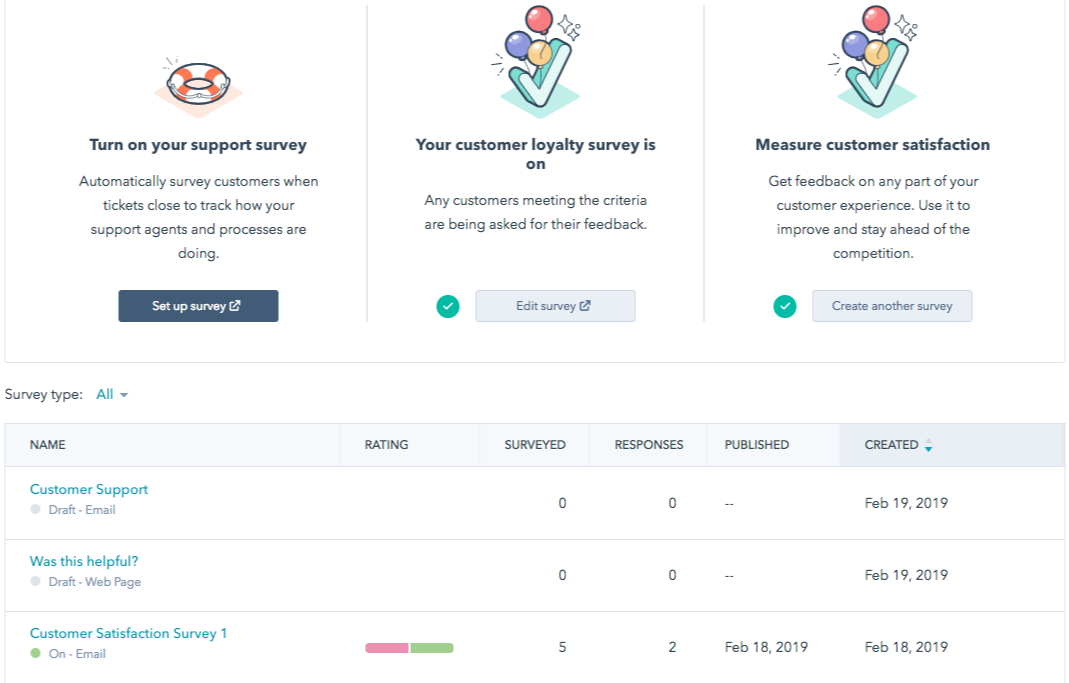 Are Your Customers Happy? HubSpot's New Feedback Dashboard Can Help You Find Out