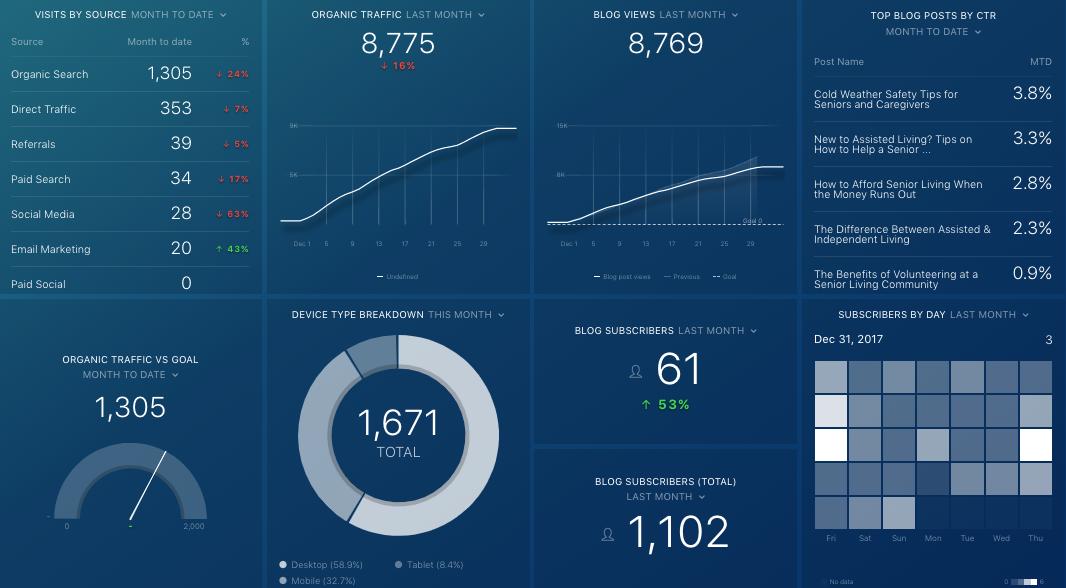 UMH-blog-databox-impact.png