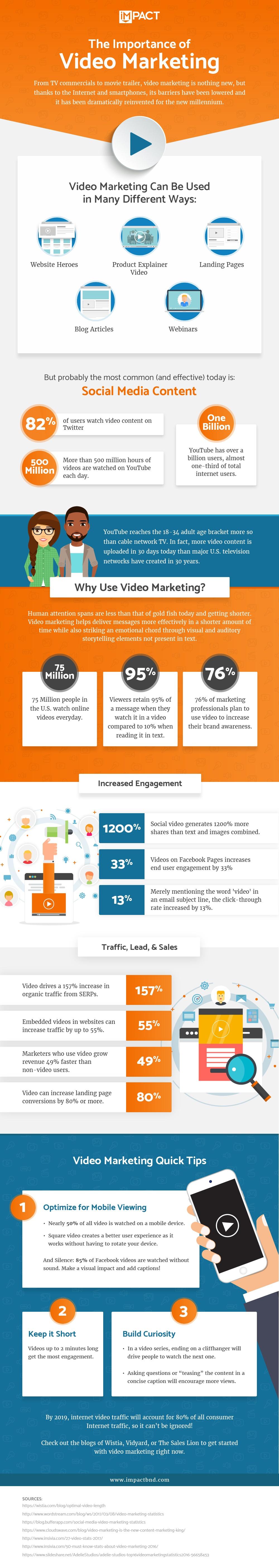 Video-Marketing-Infographic.jpg