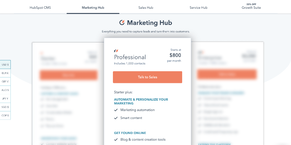 What Are the Limitations of HubSpot Marketing Pro?