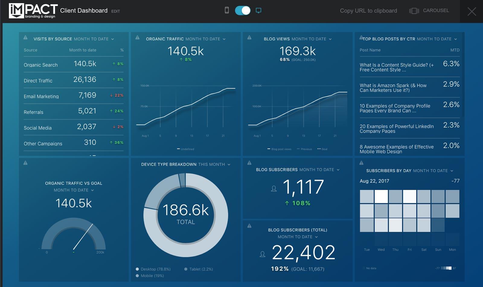 agile-marketing-with-databox-attract.jpg