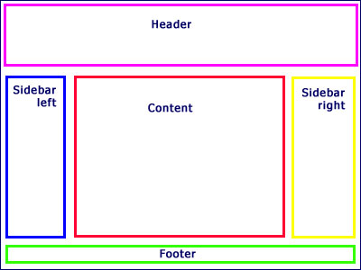 bad_web_page_layout