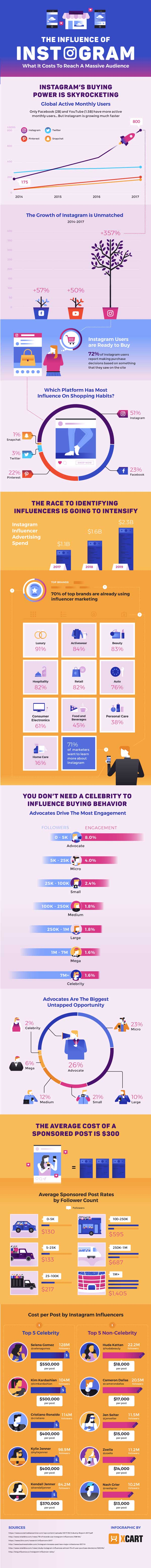 influence-instagram-infographic.jpg