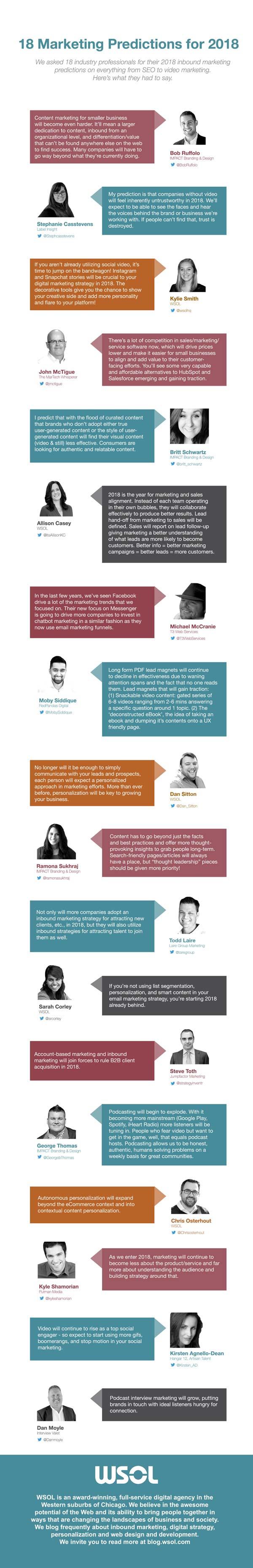 marketing-predictions-2018.jpg