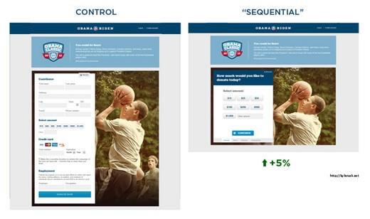 obamacare conversion rate.jpg