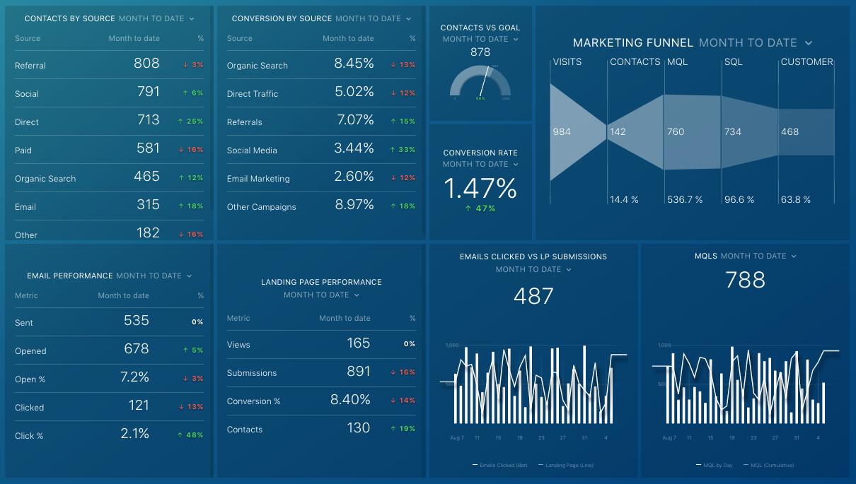 databox-convert-impact.png