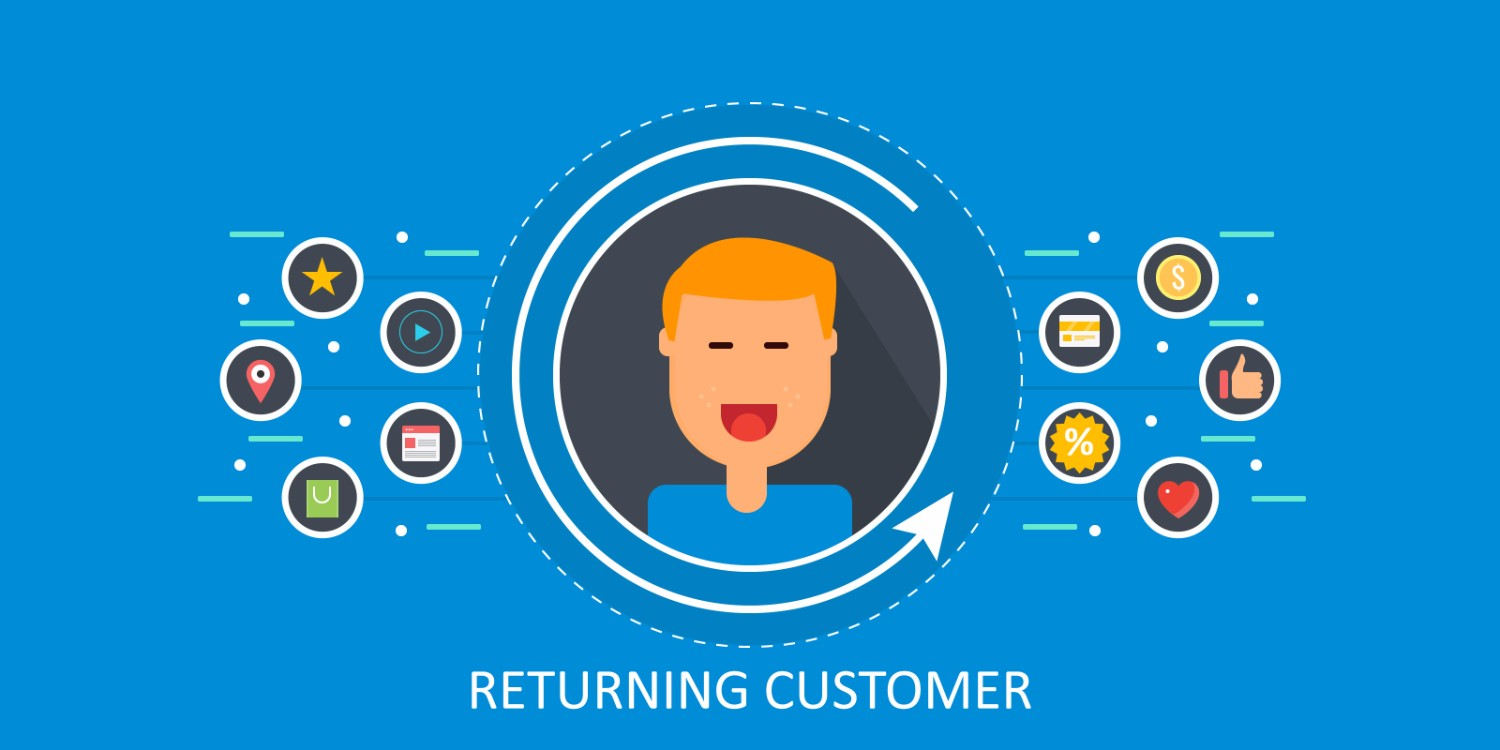 How to Create a Successful Customer Retention Plan