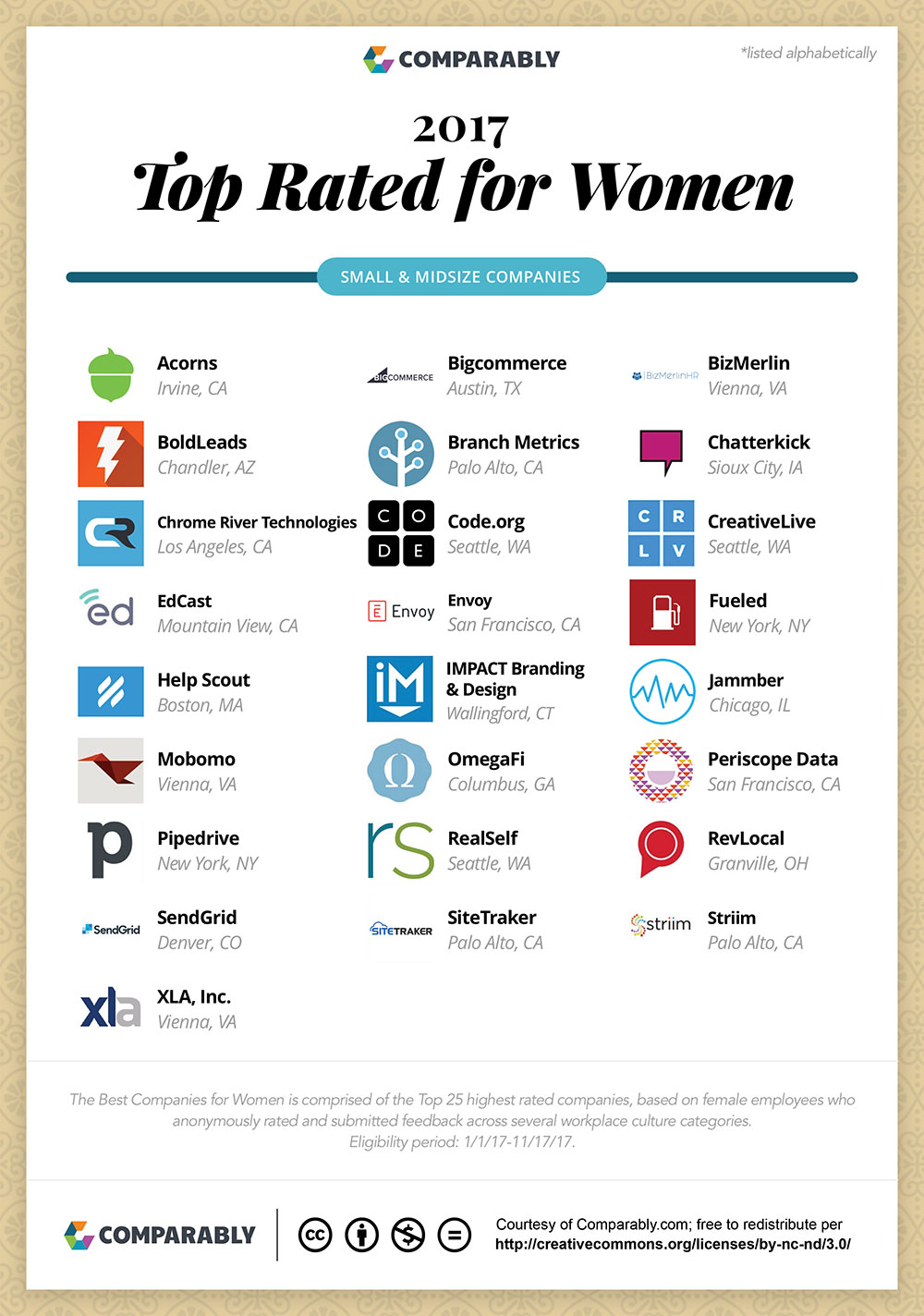 comparably-best-company-women-infographic.jpg