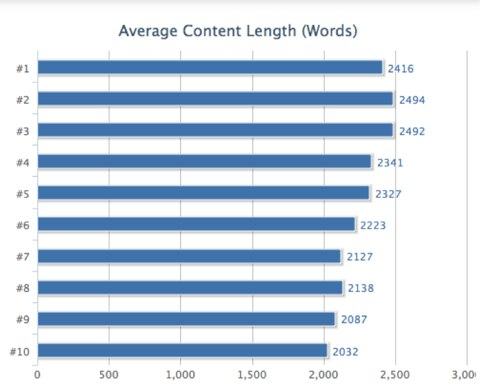 how-to-use-your-competitors-content-for-your-benefit