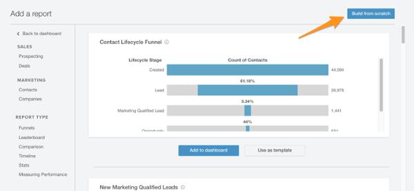 hubspot_custom_report_build_from_scratch