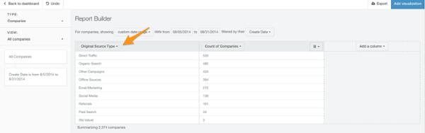 hubspot_customer_report_source_type
