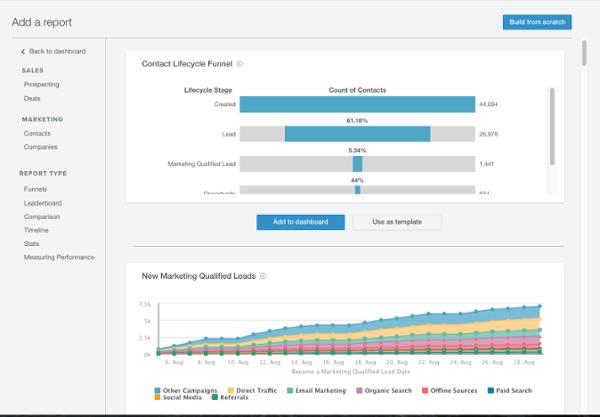 hubspot_reports_new_dashboard