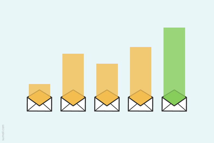 Lessons from Litmus: How An Email Company Does Email Marketing Right