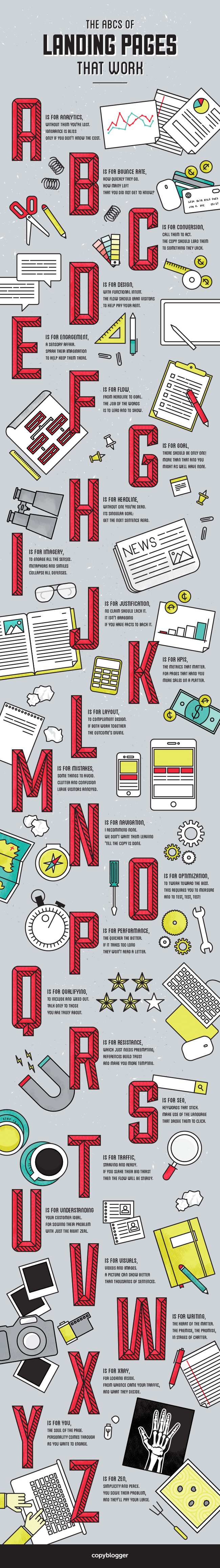 making-high-converting-landing-pages-is-as-easy-as-abc-infographic