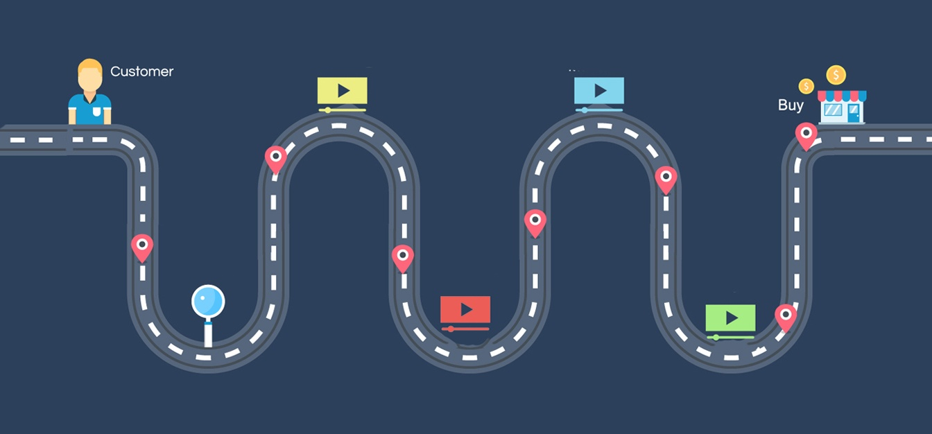 Video Marketing Through the Buyer's Journey